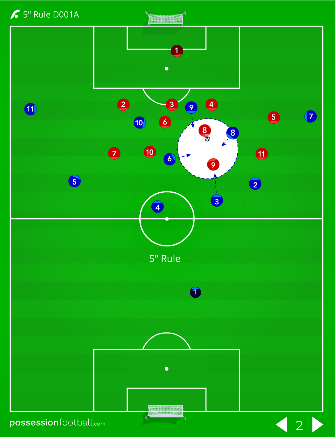 Football Tactical 2D Animations